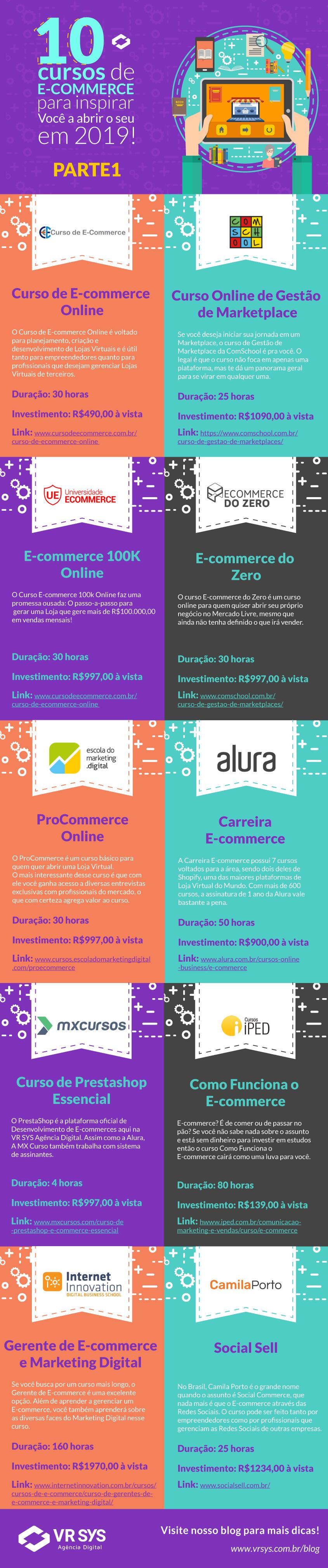 15d36516d 10 cursos de ecommerce para voce abrir o seu em 2019 parte1 infografico