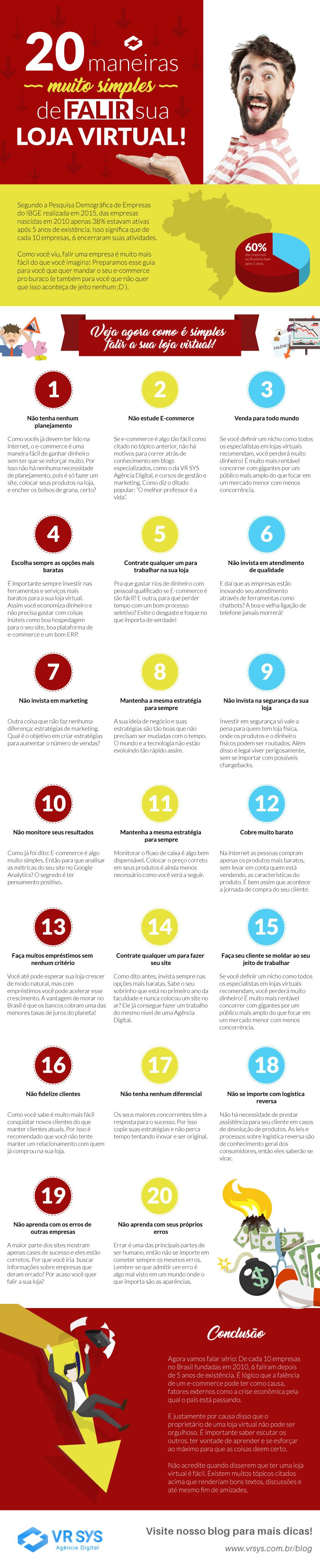 20 maneiras muito simples de falir a sua loja virtual!