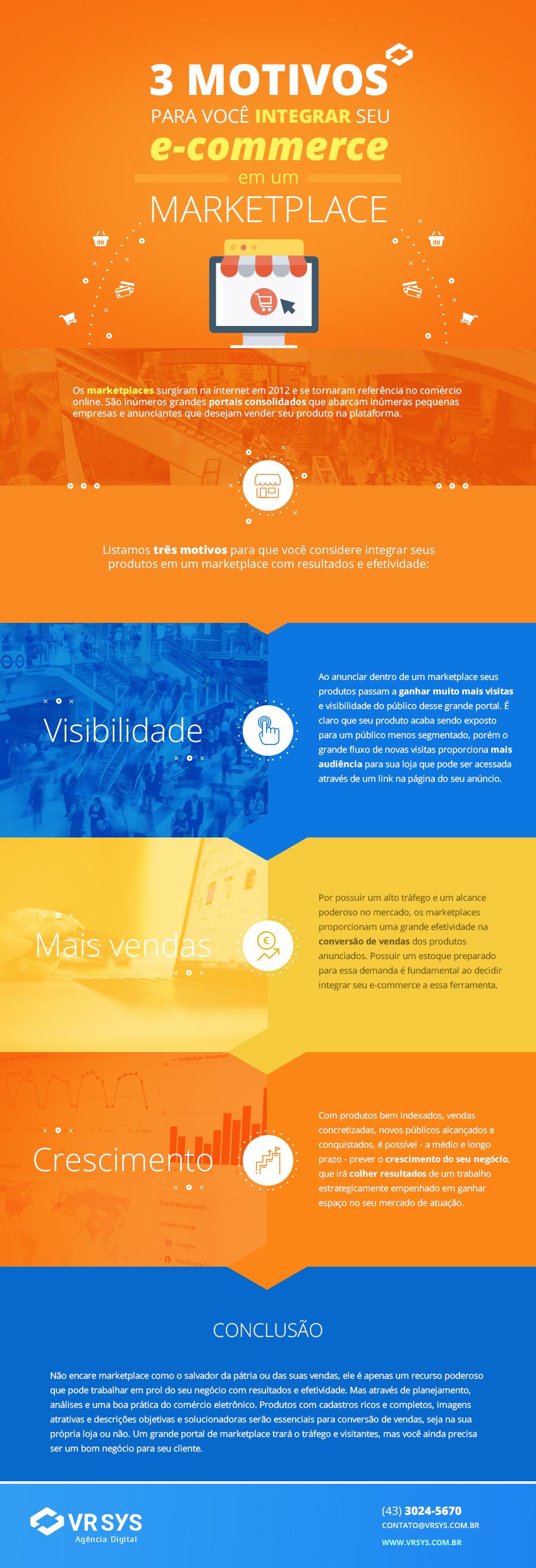 3 motivos para você integrar seu e-commerce em um marketplace