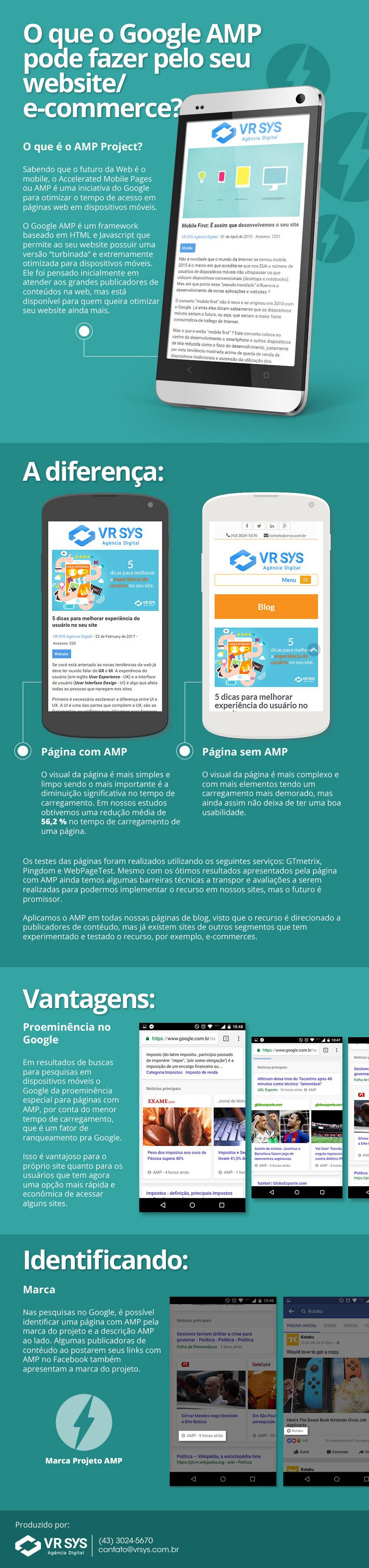 O que o Google AMP pode fazer pelo seu website/e-commerce