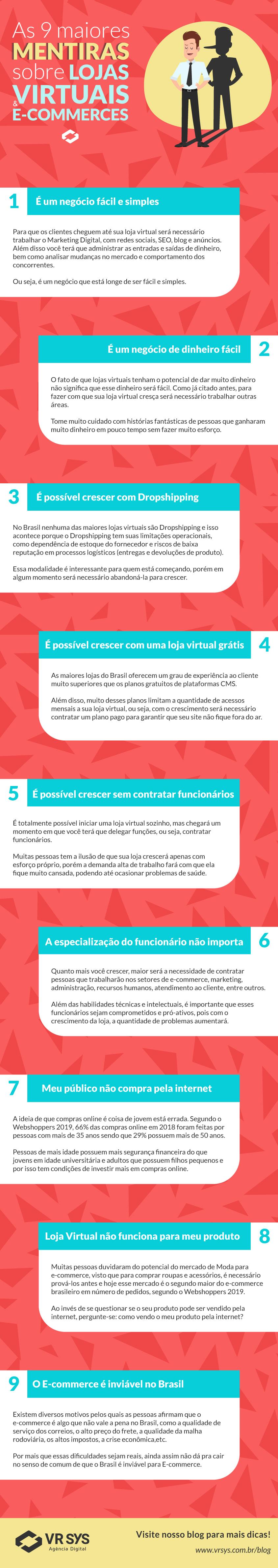 As 9 maiores mentiras sobre Lojas Virtuais e E-commerces