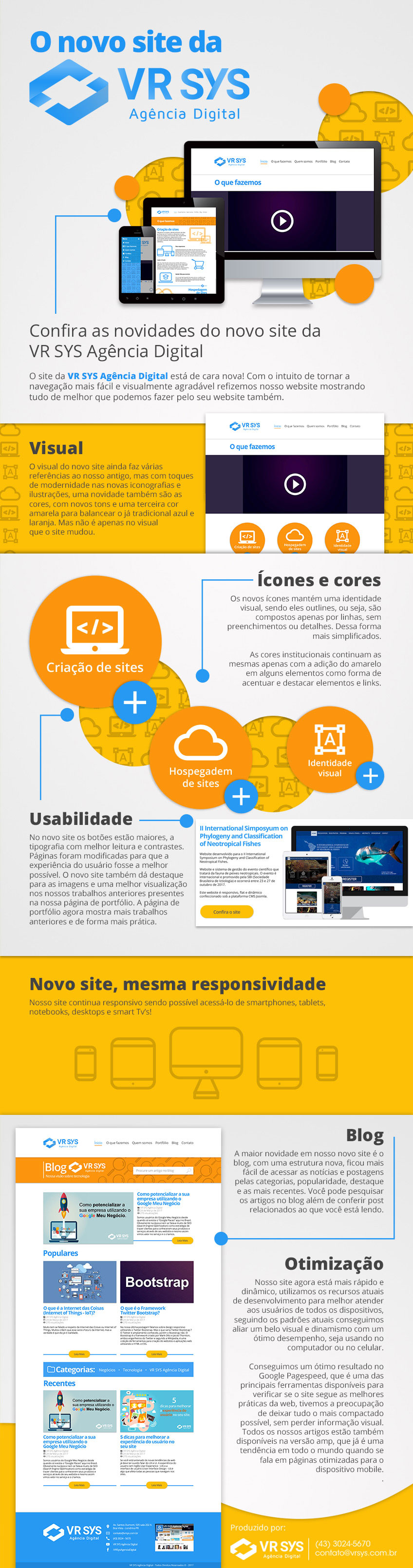 as novidades no novo site da VR SYS Agencia Digital infografico