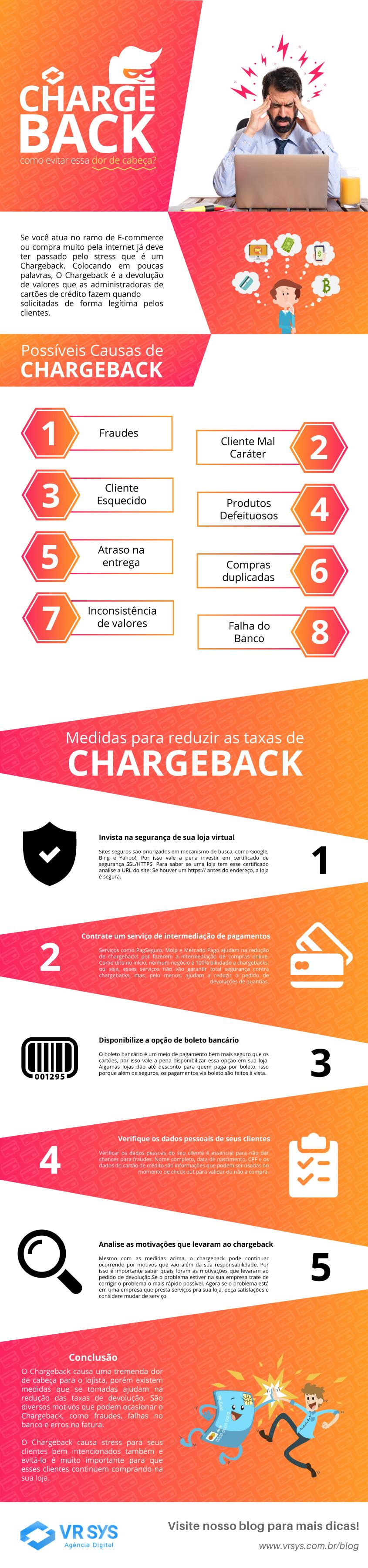 Chargeback - Como evitar essa dor de cabeça?