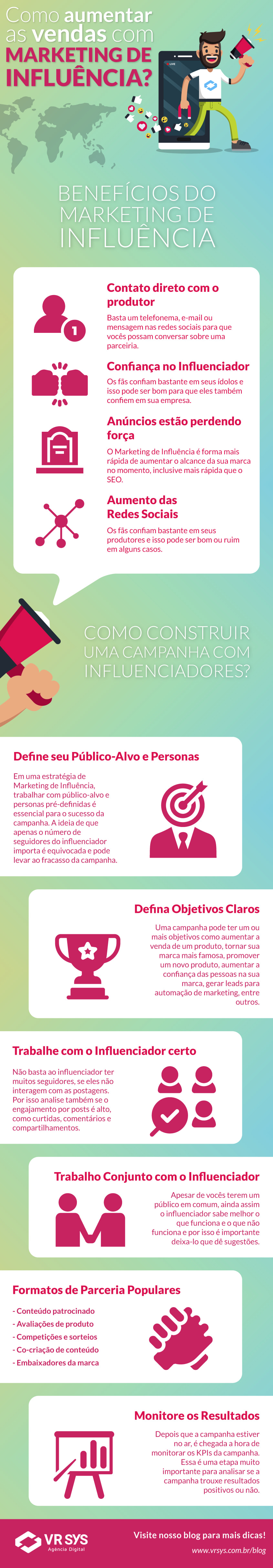 Como aumentar as vendas com Marketing de Influência?