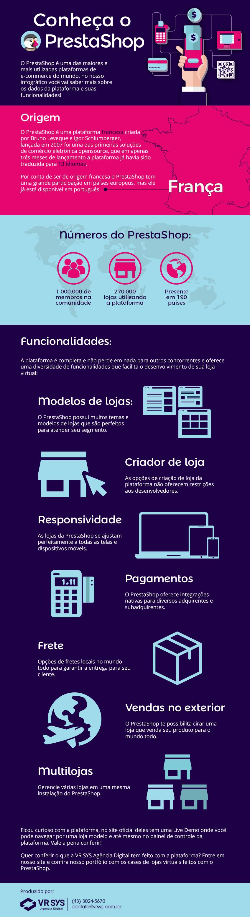 Conheça o PrestaShop, sua próxima plataforma de e-commerce!