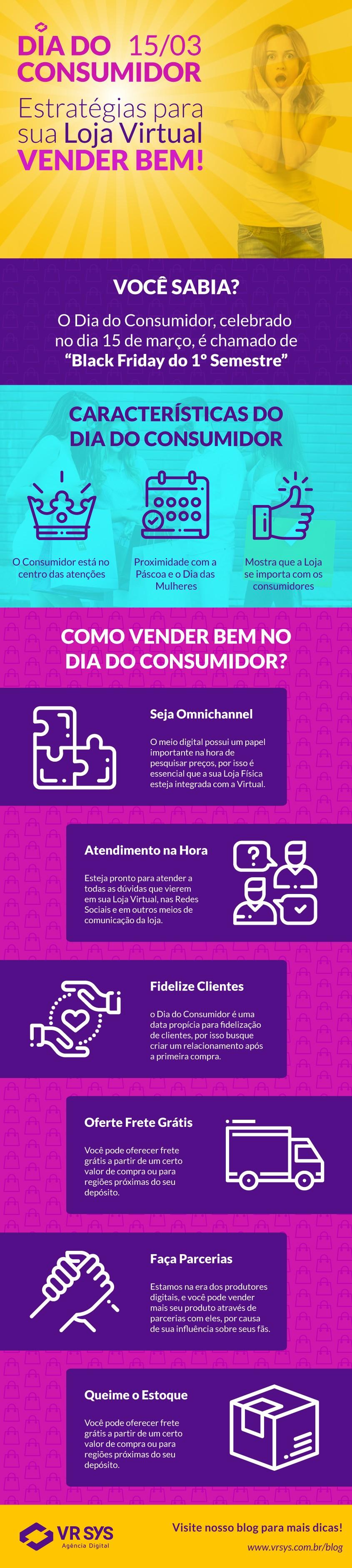 Dia do Consumidor – Estratégias para sua Loja Virtual vender bem!