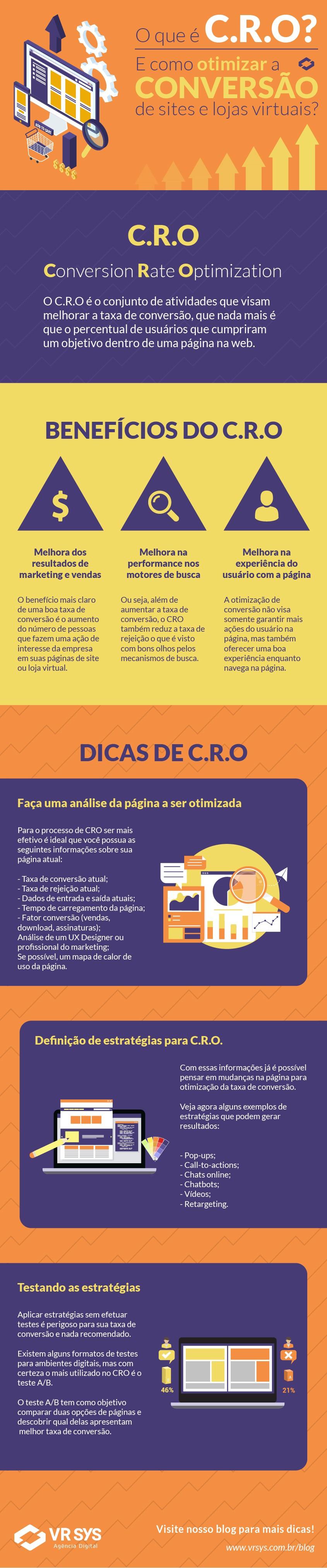 O que é otimização de conversão (CRO) de sites e lojas virtuais?