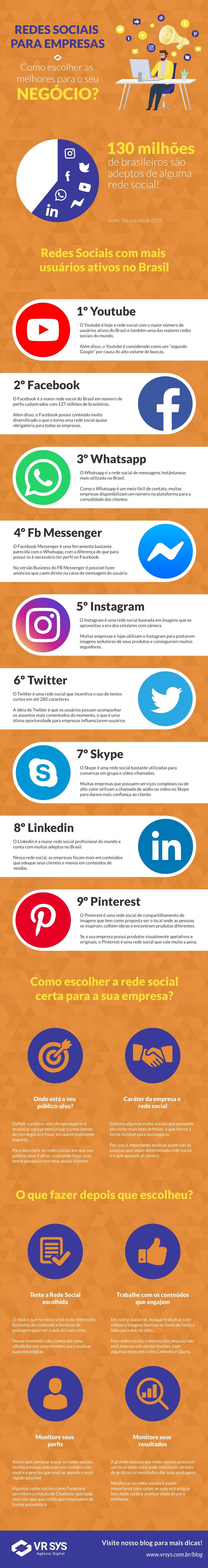 Redes sociais para empresas – Como escolher as melhores para o seu negócio?