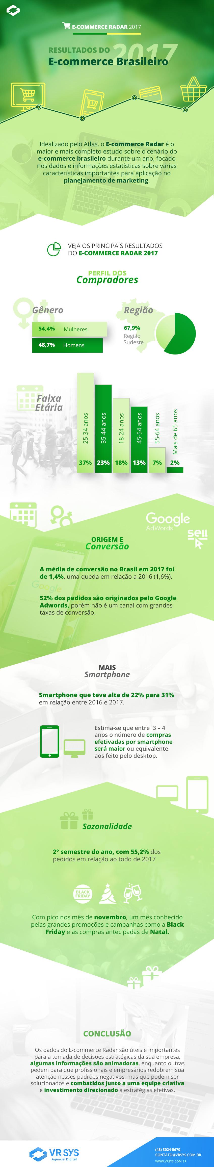 Resultados do E-commerce Brasileiro em 2017